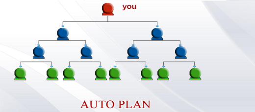 WHAT IS AUTO POOL PLAN IN MLM